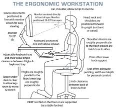 proper standing desk posture the ergonomic workstation pt me