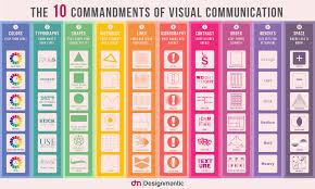 the commandments of visual communication designmantic