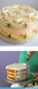 Professional Cake Decorating Cake Decorating Classes