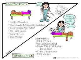 Surgical Nurse Job Description Best 20 Med Surg Nursing Ideas On Pinterest Pharmacology