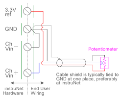 position measurement with usb data acquisition hardware u0026 software