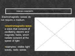 Visible Light Examples Preview Key Ideas Bellringer What Is A Wave Vibrations And Waves
