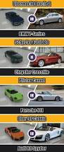 koenigsegg gta 5 location 31 best gta 5 supercars images on pinterest gta 5 grand theft