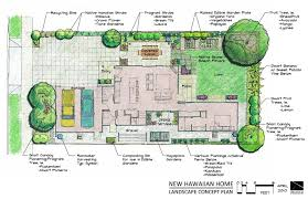 Landscape Floor Plan by Landscape Inspiration Plan Landscape Plans Landscape Plans