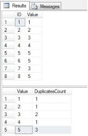 Delete From Table Sql Find And Remove Duplicate Rows From A Sql Server Table