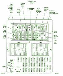 2001 jeep grand cherokee laredo fuse box diagram u2013 circuit wiring