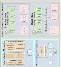 sustainability free full text accuracy analysis mechanism for