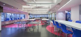 Interior Design Schools In Toronto by Brookfield Institute Iboost And Of Performance