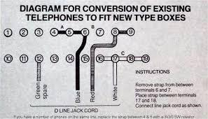 telephones uk converting old telephones