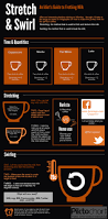 an idiot u0027s guide to frothing milk coffee infographics