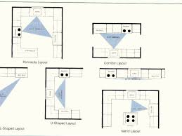 Commercial Kitchen Designs Kitchen Design 14 Kitchen Design Layout Kitchen Layout