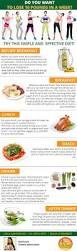 diet clinic slimming center dehradun cholesterol diet