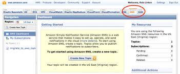 amazon sns amazon simple notification service sns amazon web services
