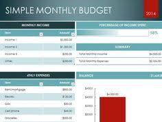 Household Budget Template Excel Accounts Receivable Dashboard Excel Templates