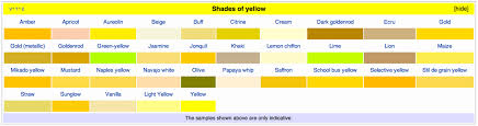 colour shades with names classy 40 shades of yellow names design ideas of go back gallery