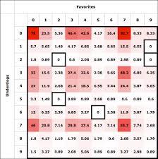 free football squares betting pool template nbd