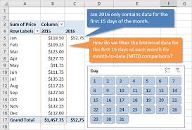 how to create a table in excel 2016 how to create month to date mtd comparisons with a pivot table