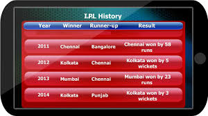 schedule for ipl 2016 1 6 apk download android sports games
