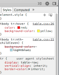Html Table Row Background Color Html Css Selector Precedence Why Is Td Higher Than A Pseudo