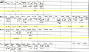 Farm Accounting Spreadsheet Free Farm Record Keeping Templates And Crop Production Records