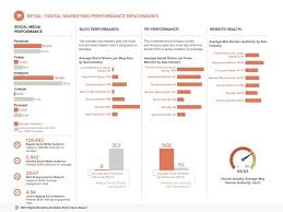 ux report template web analysis report sle and sle ux report pagezii digital