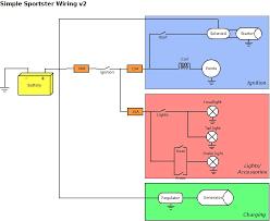 sportster wiring diagram sanity check the jockey journal board