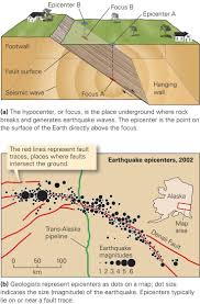South Dakota what type of seismic waves travel through earth images 3186 best geology images geology nature and earth jpg