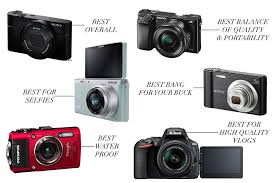 The best travel cameras for beginners 2017