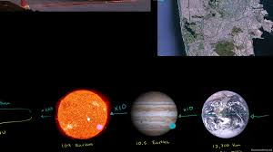 How Long Does It Take For Light To Reach Earth Scale Of Distance To Closest Stars Video Khan Academy