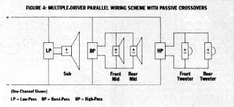 how to car stereo series vs parallel wiring