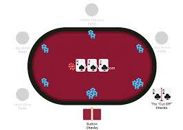 Big Blind Small Blind Poker Rules Pokervip Pokervip