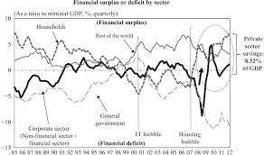 balance sheet recession as the u0027other half u0027 of macroeconomics
