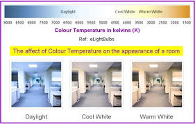 light bulb kelvin scale colour temperature ledvista led lighting online