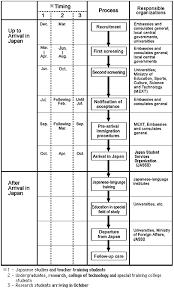 japanese government monbukagakusho mext scholarship okayama