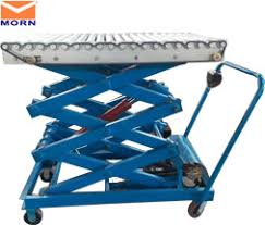 used electric lift table scissor lift manufacturer for statioanry scissor lift and mobile
