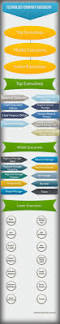 Business Intelligence Engineer 17 Best Company Hierarchy Images On Pinterest Business