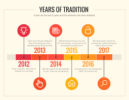 Free Powerpoint Timeline Template 10 Timeline Template Examples Venngage