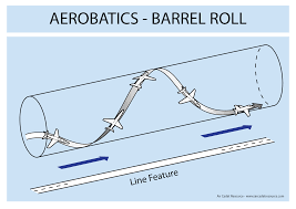 barrel roll aircraftrecognition co uk