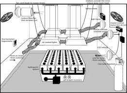 intake fan for grow tent calculating fan requirements for your indoor garden first the volume