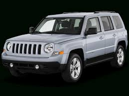 price of a jeep patriot jeep 2019 2020 jeep patriot engine options view the review of