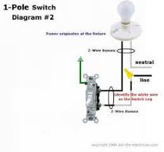 around your house wiring a single pole light switch power at