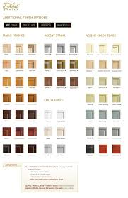 Wood Cabinet Colors Cabin Remodeling Kitchen Cabinet Colors And Finishes Hgtv