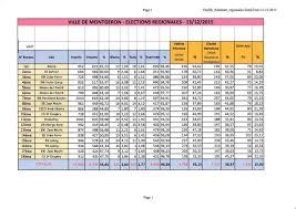 r駸ultats par bureau de vote montgeron résultats par bureau de vote montgeron passionnément