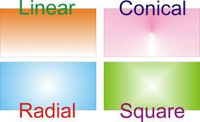 rumus membuat latar belakang background dengan gradasi warna di coreldraw