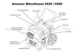 generac generator parts diagram periodic u0026 diagrams science