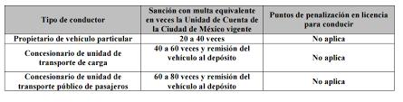 cuanto es la multa por no presentar la declaracion jurada 2015 sube la multa por no tener seguro de auto y otras infracciones