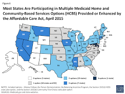 medicaid and long term services and supports a primer the henry