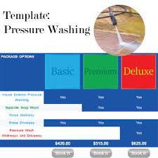Pressure Washing Estimate by Accurate Quotes Instantly For Your Customers