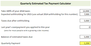 Estimate Income Tax 2015 by How To Calculate And Pay Quarterly Estimated Taxes