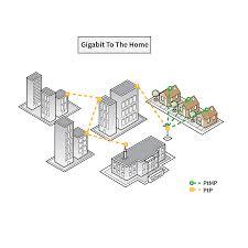5g fixed wireless access siklu